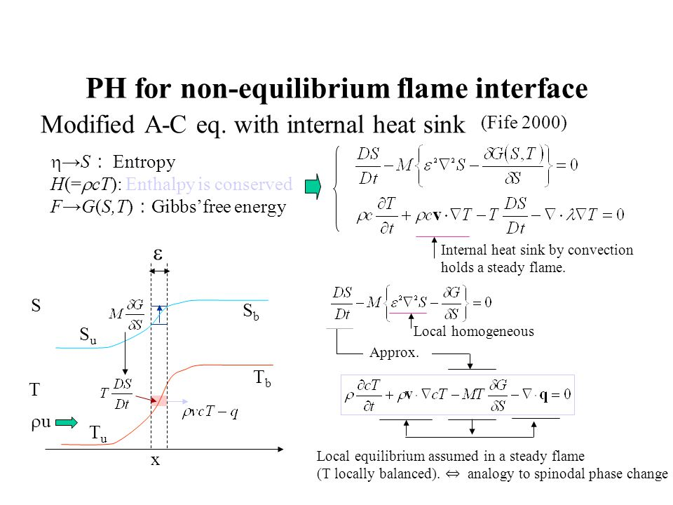 PH for non-equilibrium flame interface Modified A-C eq.