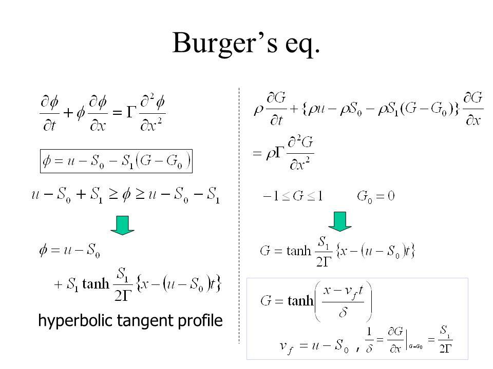 Burger's eq., hyperbolic tangent profile