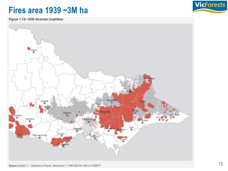 13 Fires area 1939 ~3M ha