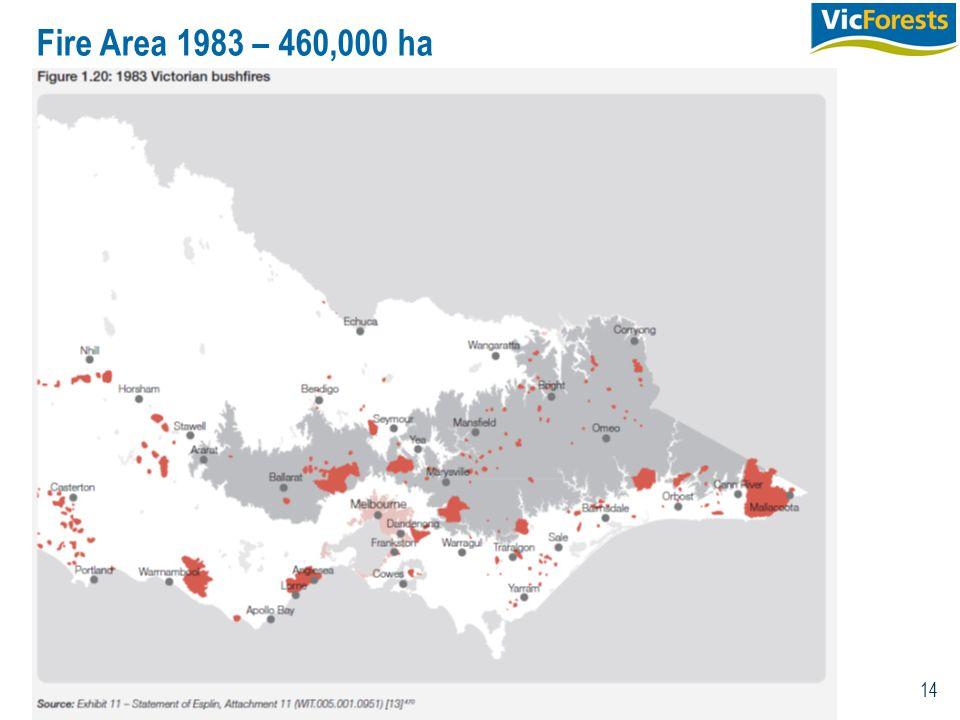 14 Fire Area 1983 – 460,000 ha