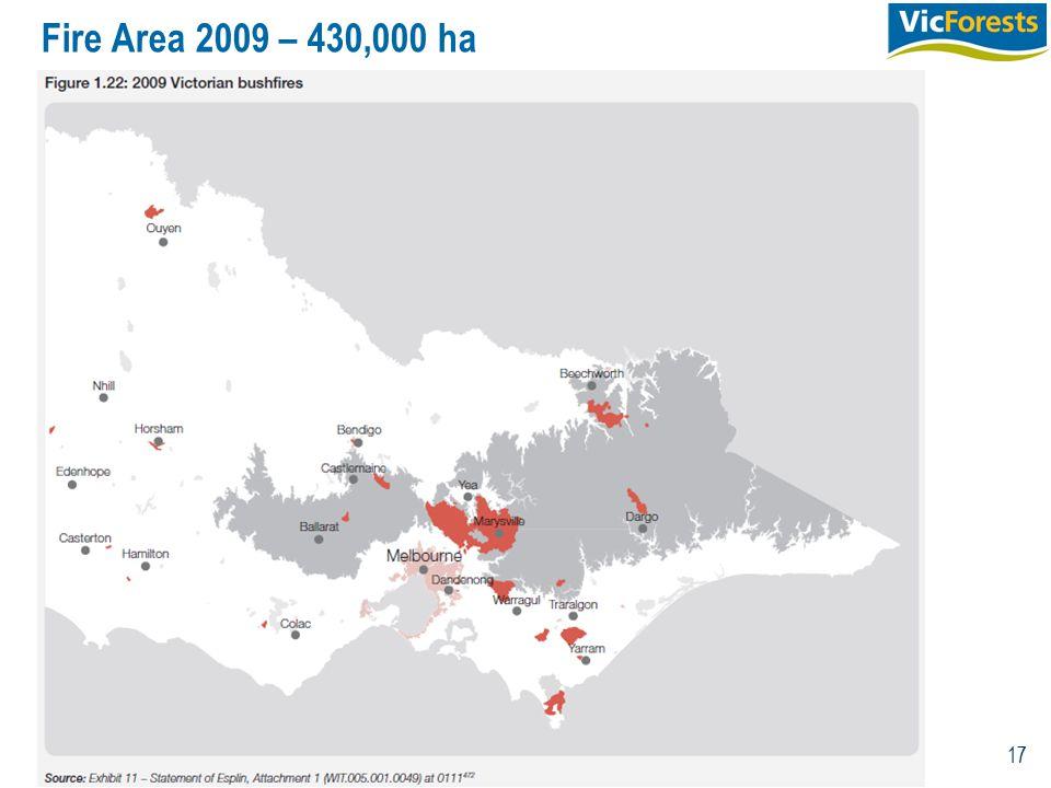 17 Fire Area 2009 – 430,000 ha