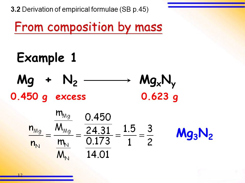 11 From composition by mass 3.2 Derivation of empirical formulae (SB p.45) Example 1 Mg + N 2 Mg x N y 0.450 g0.623 gexcess Mass of N used = (0.623-0.