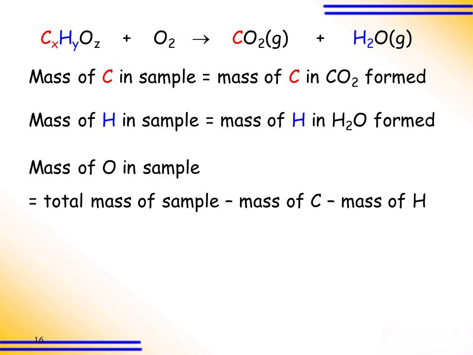 15 heat CxHyOzCxHyOz C x H y O z + O 2  CO 2 (g) + H 2 O(g) 0.2000 g0.2998 g0.0819 g From combustion data Vitamin C excess
