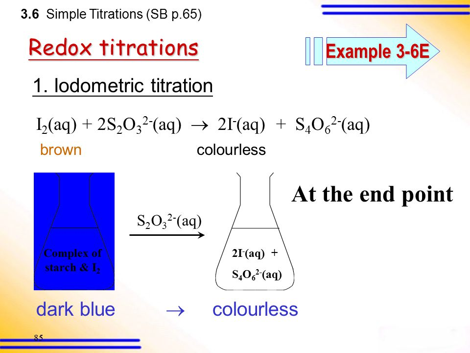 84 1. Iodometric titration I 2 (aq) + 2S 2 O 3 2- (aq)  2I - (aq) + S 4 O 6 2- (aq) browncolourless 3.6 Simple Titrations (SB p.65) Redox titrations