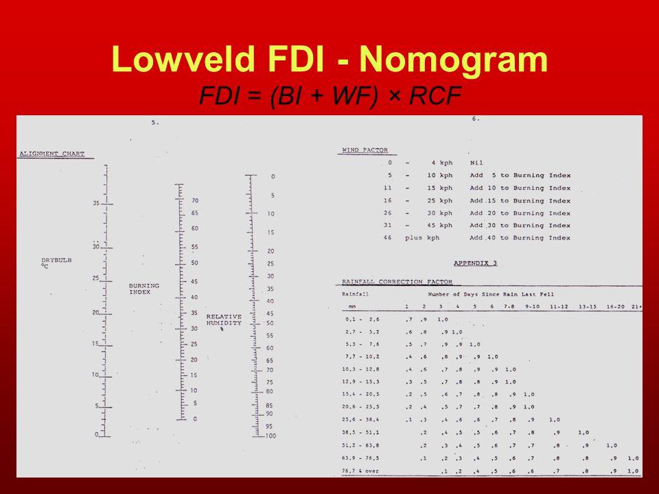 Lowveld FDI - Nomogram FDI = (BI + WF) × RCF