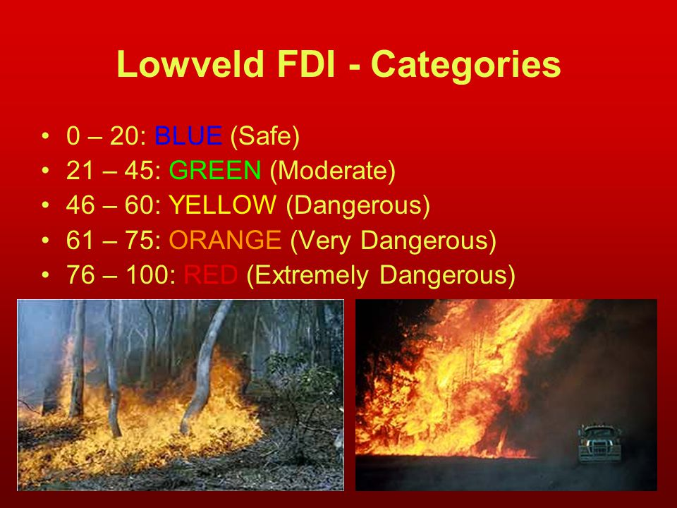 Lowveld FDI - Categories 0 – 20: BLUE (Safe) 21 – 45: GREEN (Moderate) 46 – 60: YELLOW (Dangerous) 61 – 75: ORANGE (Very Dangerous) 76 – 100: RED (Extremely Dangerous)