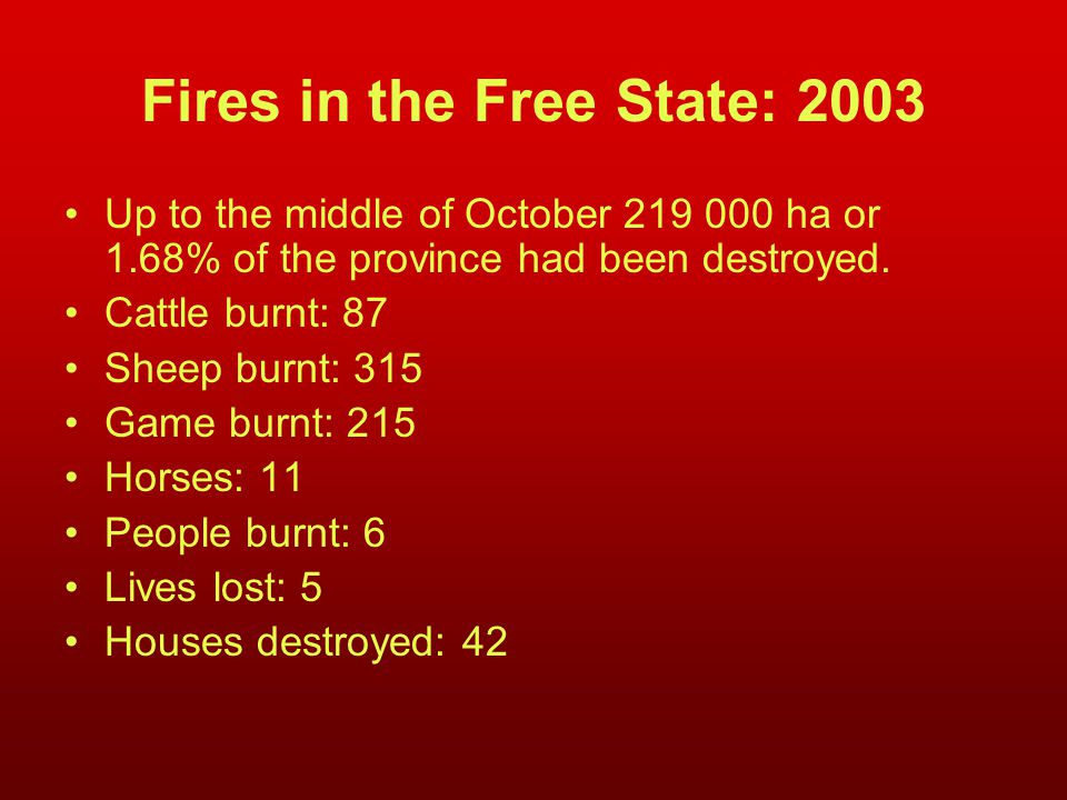 Fires in the Free State: 2003 Up to the middle of October 219 000 ha or 1.68% of the province had been destroyed.