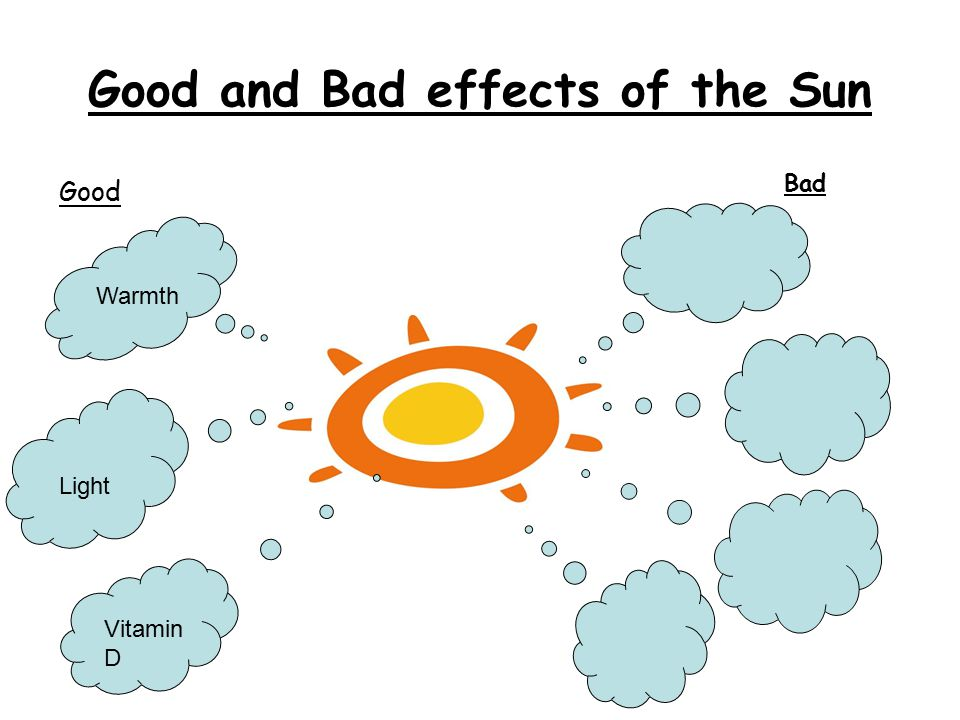 Good and Bad effects of the Sun Warmth Light Vitamin D Good Bad