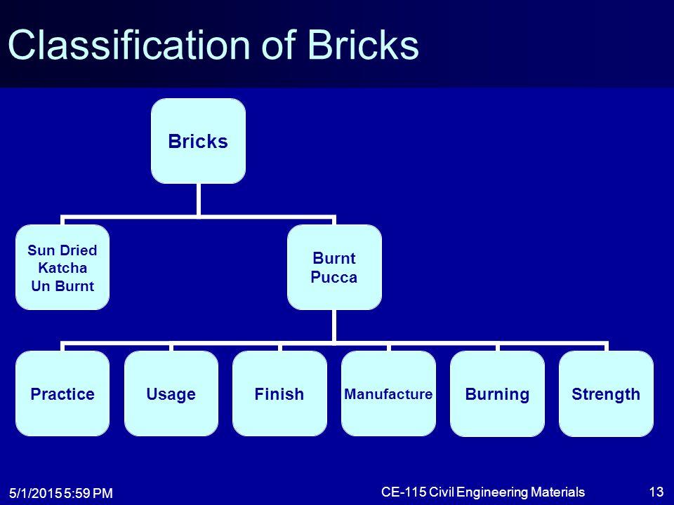 5/1/2015 6:01 PM CE-115 Civil Engineering Materials13 Classification of Bricks Bricks Sun Dried Katcha Un Burnt Burnt Pucca PracticeUsageFinishManufac