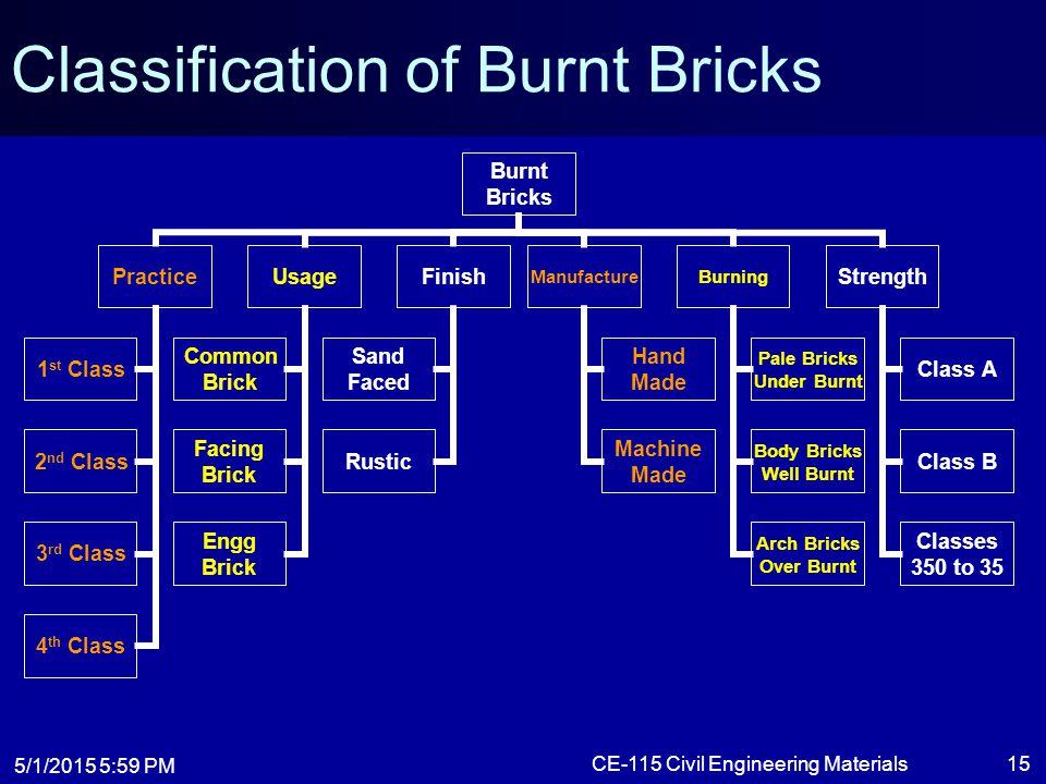 5/1/2015 6:01 PM CE-115 Civil Engineering Materials15 Classification of Burnt Bricks Burnt Bricks Practice 1 st Class 2 nd Class 3 rd Class 4 th Class