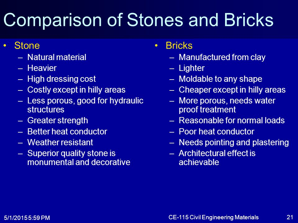 5/1/2015 6:01 PM CE-115 Civil Engineering Materials21 Comparison of Stones and Bricks Stone –Natural material –Heavier –High dressing cost –Costly exc