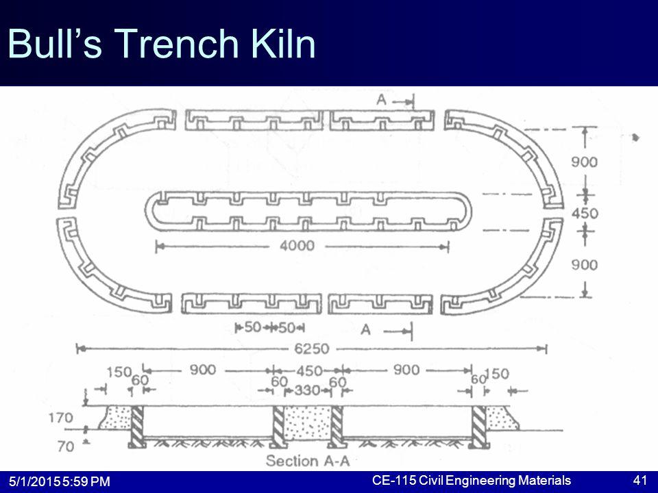 5/1/2015 6:01 PM CE-115 Civil Engineering Materials41 Bull's Trench Kiln