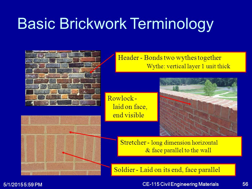 5/1/2015 6:01 PM CE-115 Civil Engineering Materials56 Basic Brickwork Terminology Header - Bonds two wythes together Wythe: vertical layer 1 unit thic