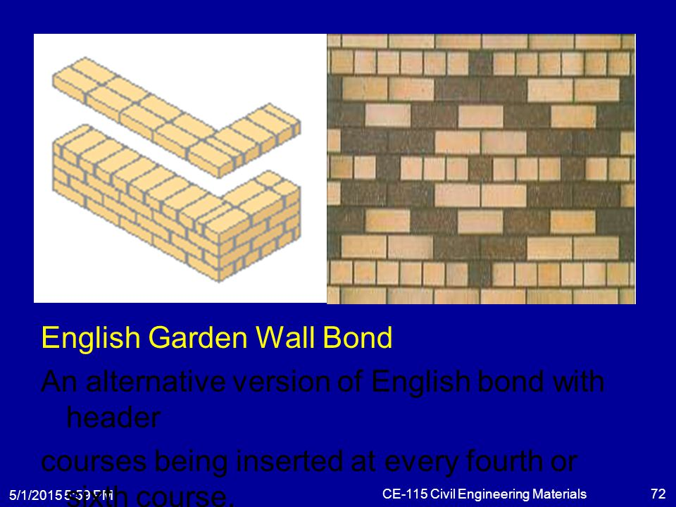 5/1/2015 6:01 PM CE-115 Civil Engineering Materials72 English Garden Wall Bond An alternative version of English bond with header courses being insert