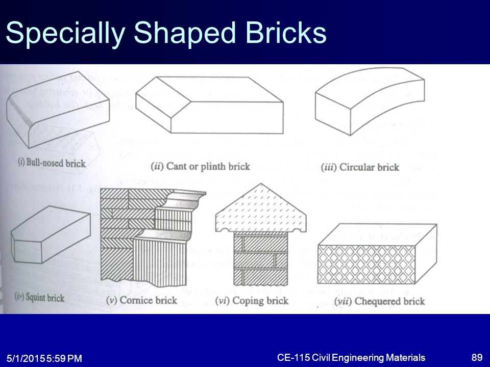 5/1/2015 6:01 PM CE-115 Civil Engineering Materials89 Specially Shaped Bricks