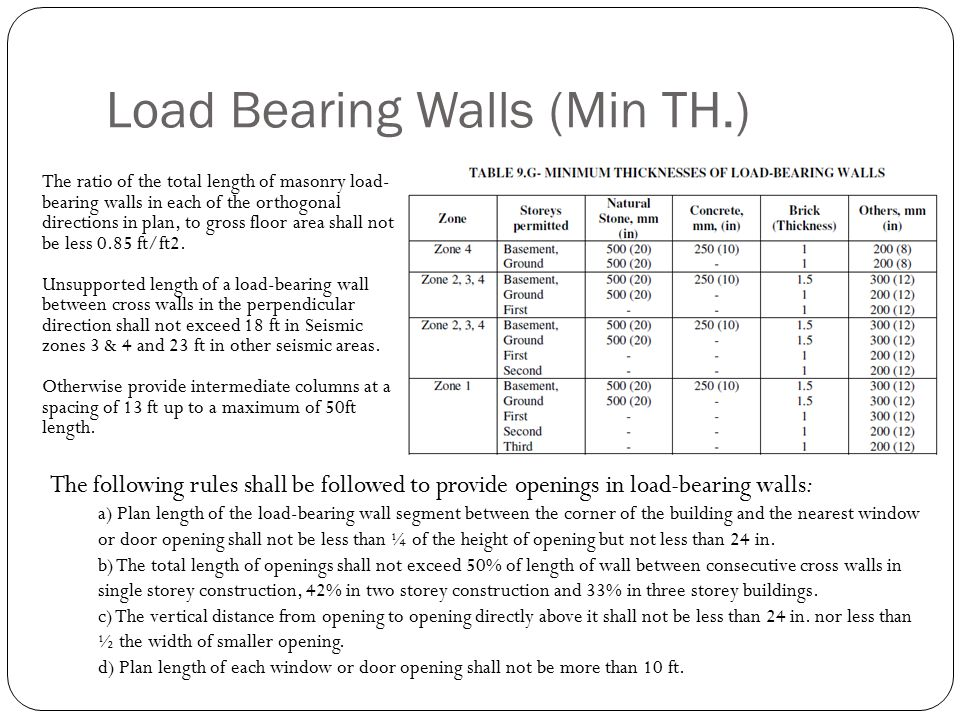9.7.2 – Seismic Strengthening The masonry buildings shall be strengthened using seismic bands and vertical bars or by utilizing provisions for confined masonry.