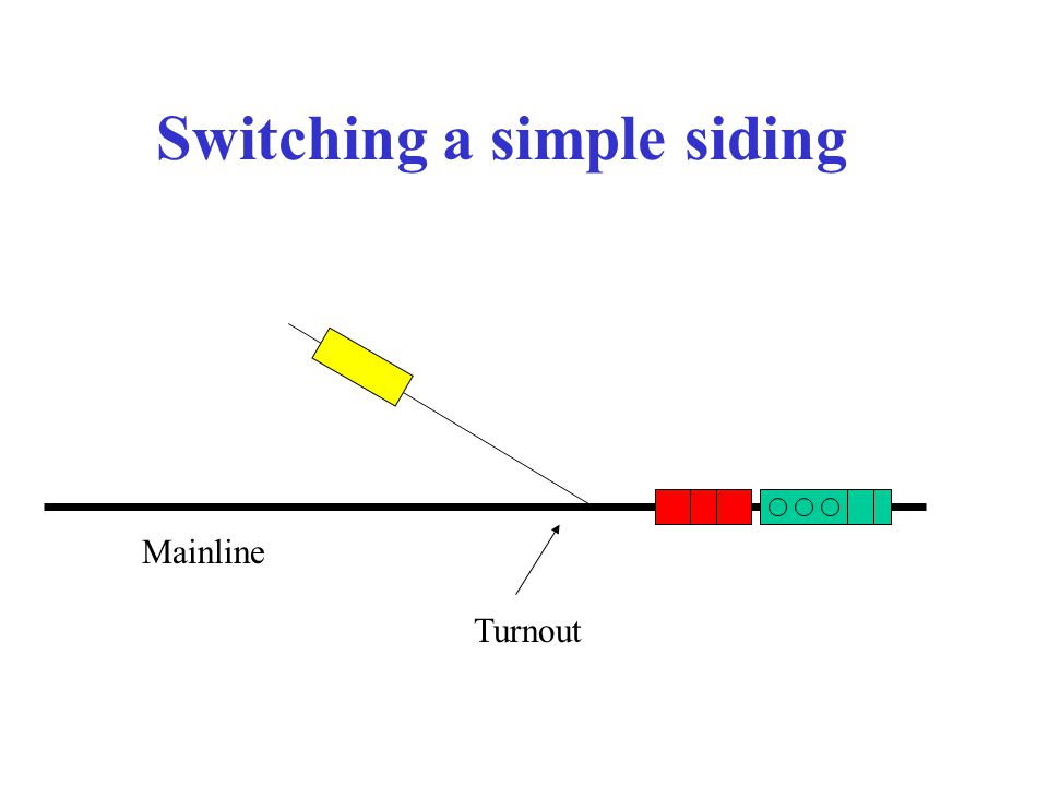 Switching a simple siding Mainline Turnout