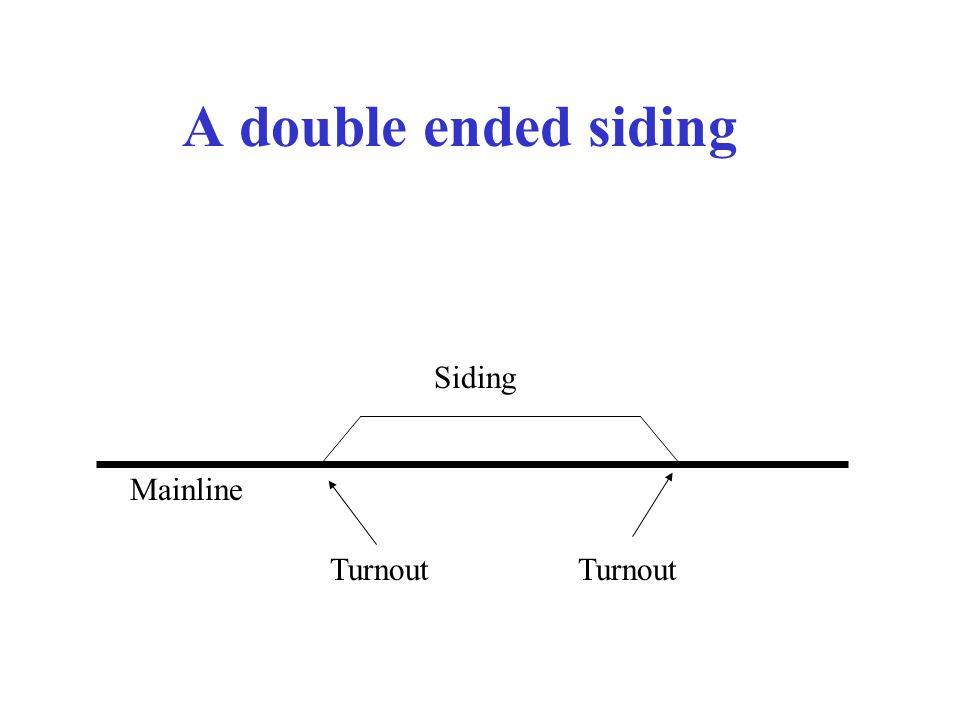 A double ended siding Mainline Turnout Siding Turnout