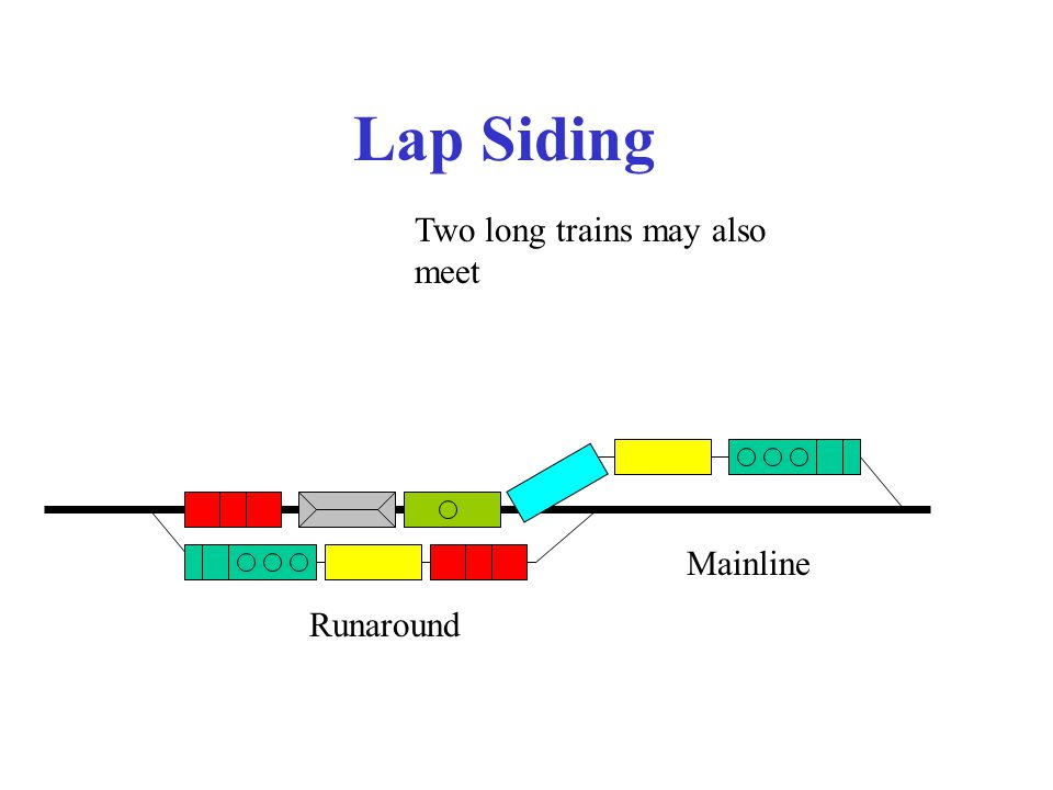 Lap Siding Mainline Two long trains may also meet Runaround
