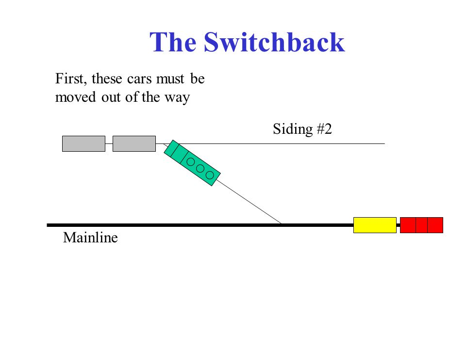The Switchback Mainline Siding #2 First, these cars must be moved out of the way