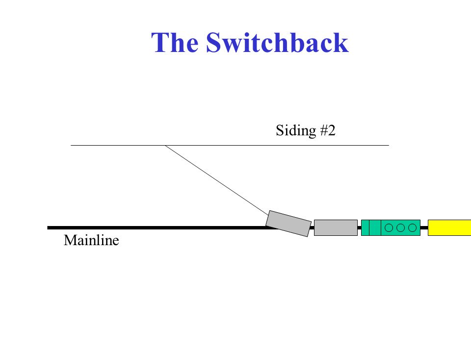 The Switchback Mainline Siding #2