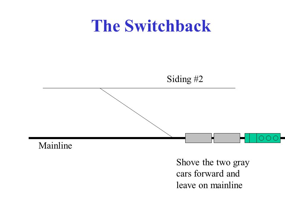 The Switchback Mainline Siding #2 Shove the two gray cars forward and leave on mainline