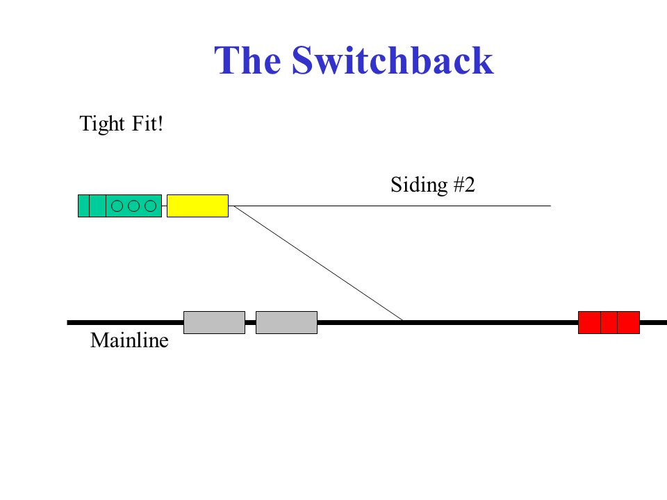 The Switchback Mainline Siding #2 Tight Fit!