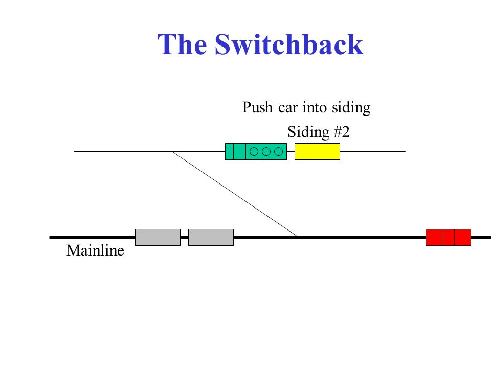 The Switchback Mainline Siding #2 Push car into siding
