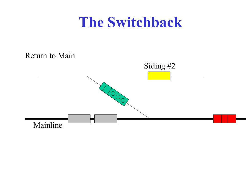 The Switchback Mainline Siding #2 Return to Main
