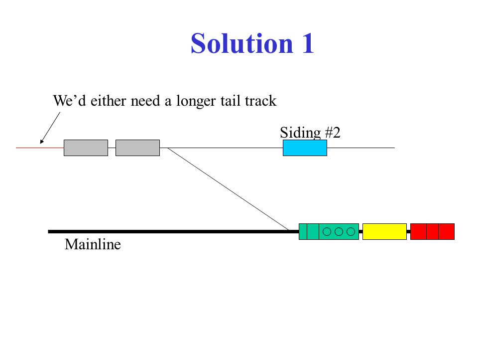 Solution 1 Mainline Siding #2 We'd either need a longer tail track