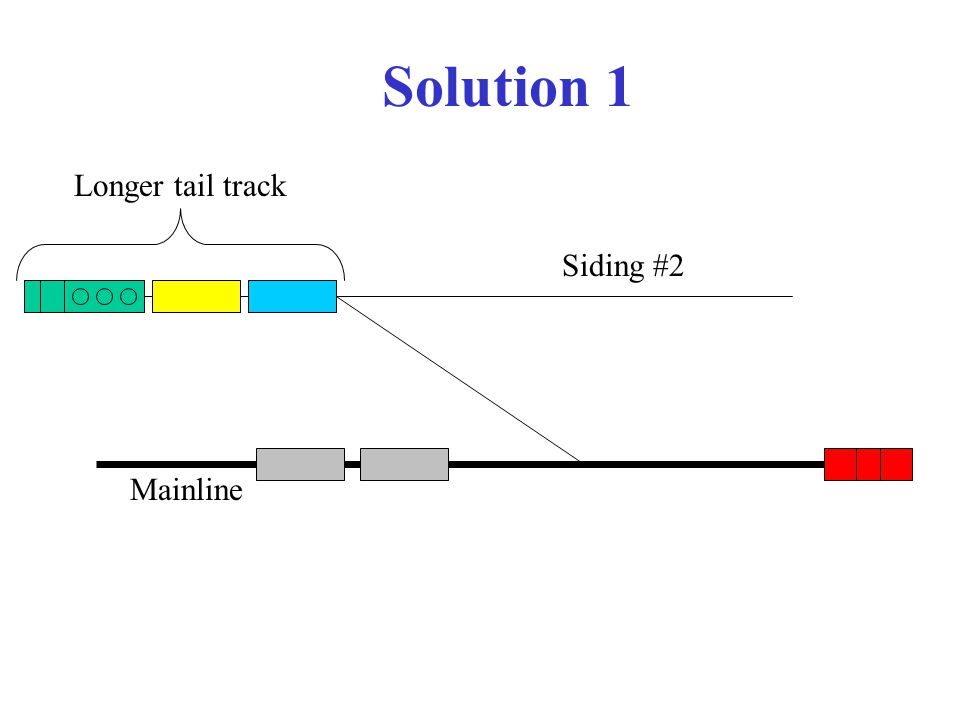 Solution 1 Mainline Siding #2 Longer tail track