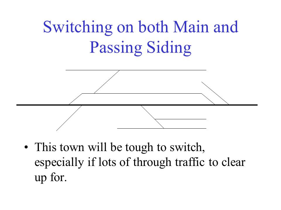 Switching on both Main and Passing Siding This town will be tough to switch, especially if lots of through traffic to clear up for.