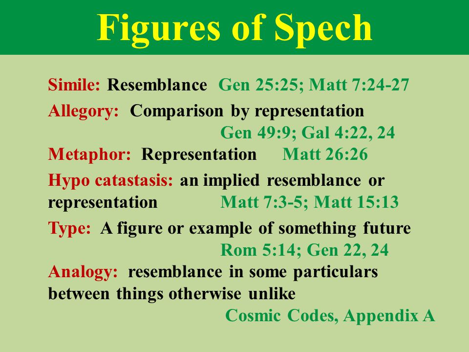 Figures of Spech Simile: Resemblance Gen 25:25; Matt 7:24-27 Allegory: Comparison by representation Gen 49:9; Gal 4:22, 24 Metaphor: RepresentationMatt 26:26 Hypo catastasis: an implied resemblance or representation Matt 7:3-5; Matt 15:13 Type: A figure or example of something future Rom 5:14; Gen 22, 24 Analogy: resemblance in some particulars between things otherwise unlike Cosmic Codes, Appendix A