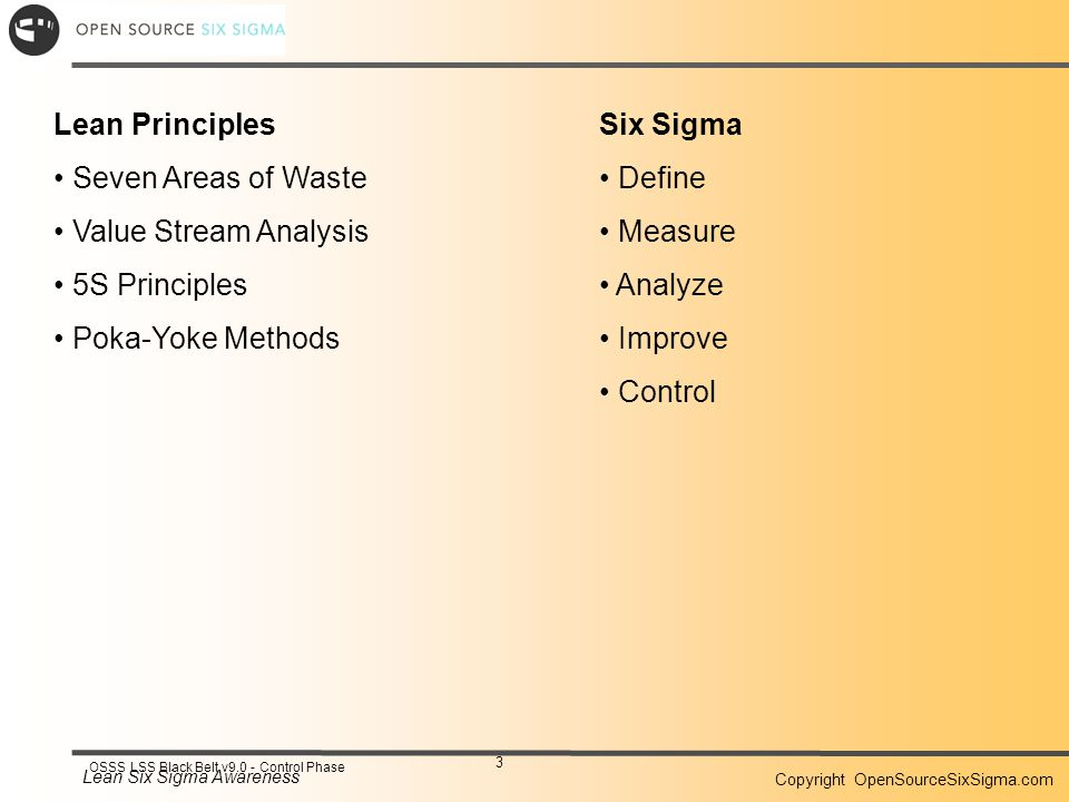 Lean Six Sigma Awareness Copyright OpenSourceSixSigma.com 3 OSSS LSS Black Belt v9.0 - Control Phase Lean Principles Seven Areas of Waste Value Stream Analysis 5S Principles Poka-Yoke Methods Six Sigma Define Measure Analyze Improve Control