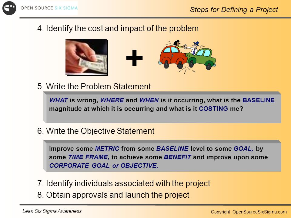 Lean Six Sigma Awareness Copyright OpenSourceSixSigma.com Steps for Defining a Project 4.