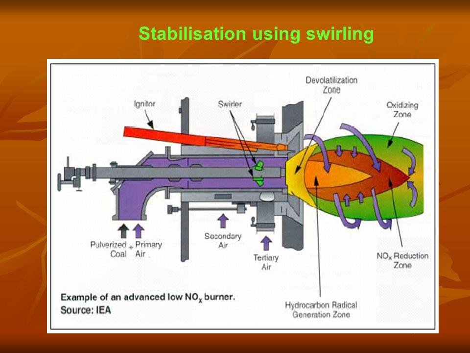 Stabilisation using swirling