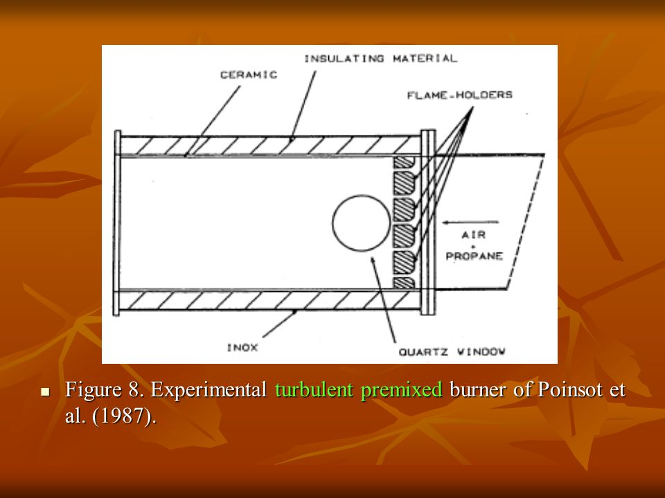 Figure 8. Experimental turbulent premixed burner of Poinsot et al. (1987). Figure 8. Experimental turbulent premixed burner of Poinsot et al. (1987).