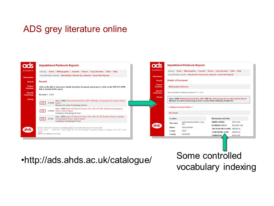 ADS grey literature online Some controlled vocabulary indexing http://ads.ahds.ac.uk/catalogue/