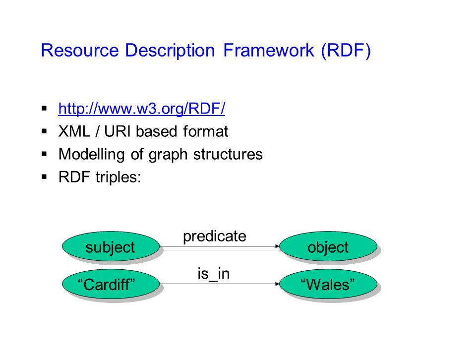 Resource Description Framework (RDF)  http://www.w3.org/RDF/ http://www.w3.org/RDF/  XML / URI based format  Modelling of graph structures  RDF tr