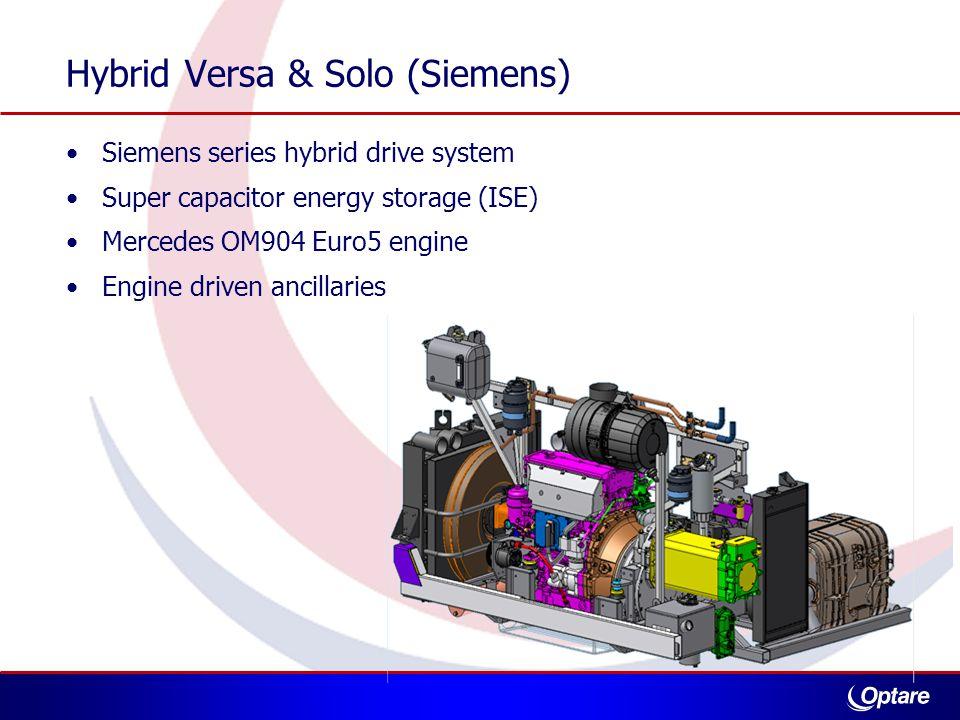 Hybrid Versa & Solo (Siemens) Siemens series hybrid drive system Super capacitor energy storage (ISE) Mercedes OM904 Euro5 engine Engine driven ancill