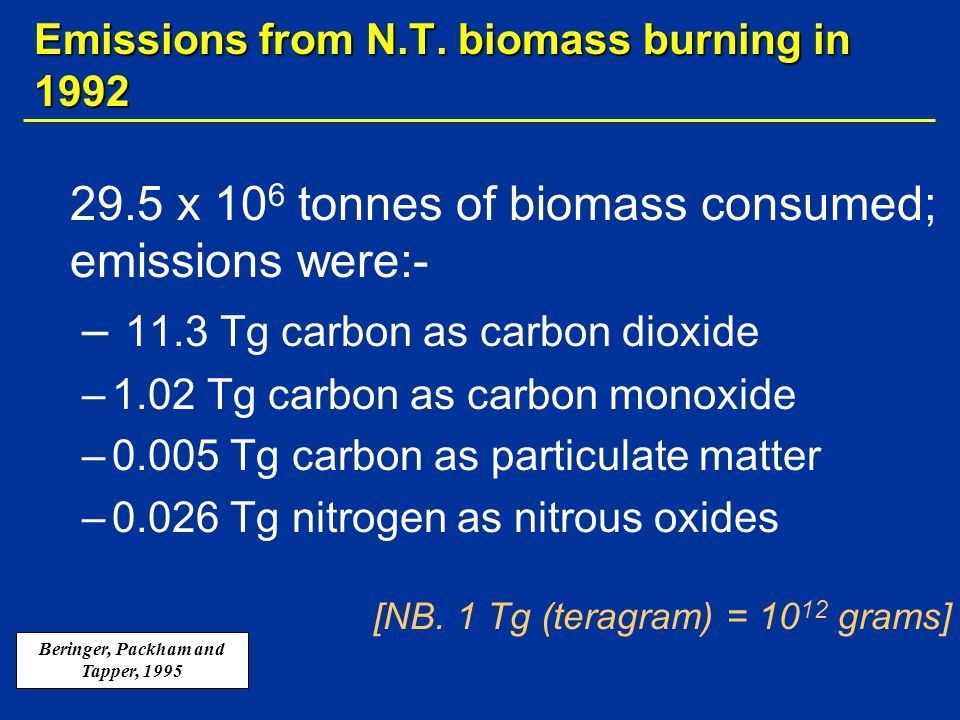 Emissions from N.T. biomass burning in 1992 29.5 x 10 6 tonnes of biomass consumed; emissions were:- – 11.3 Tg carbon as carbon dioxide –1.02 Tg carbo