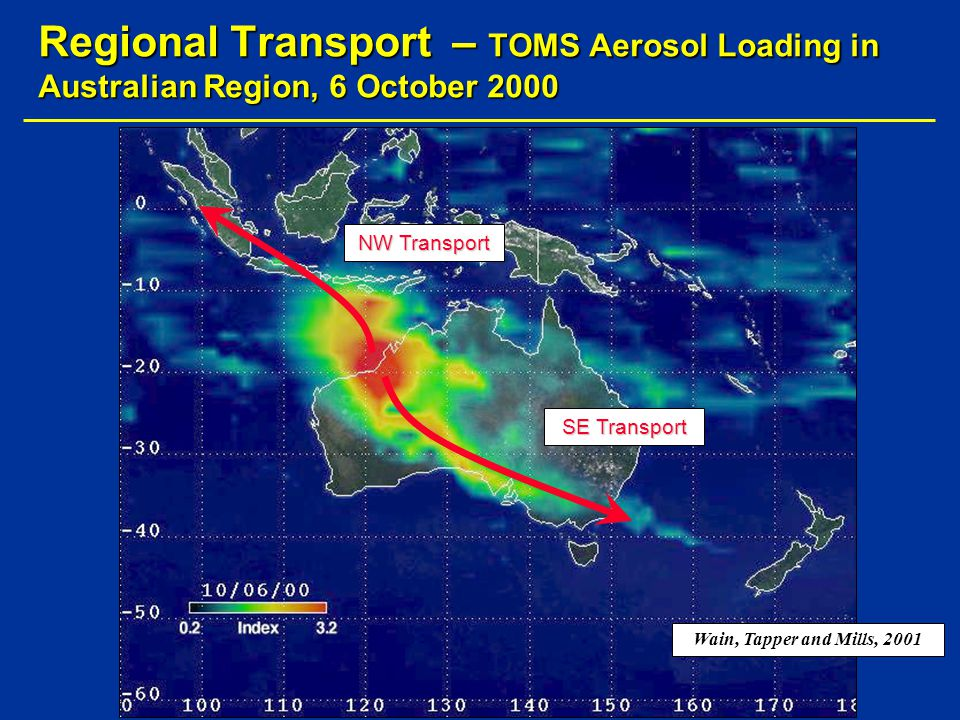 Regional Transport – TOMS Aerosol Loading in Australian Region, 6 October 2000 SE Transport NW Transport Wain, Tapper and Mills, 2001
