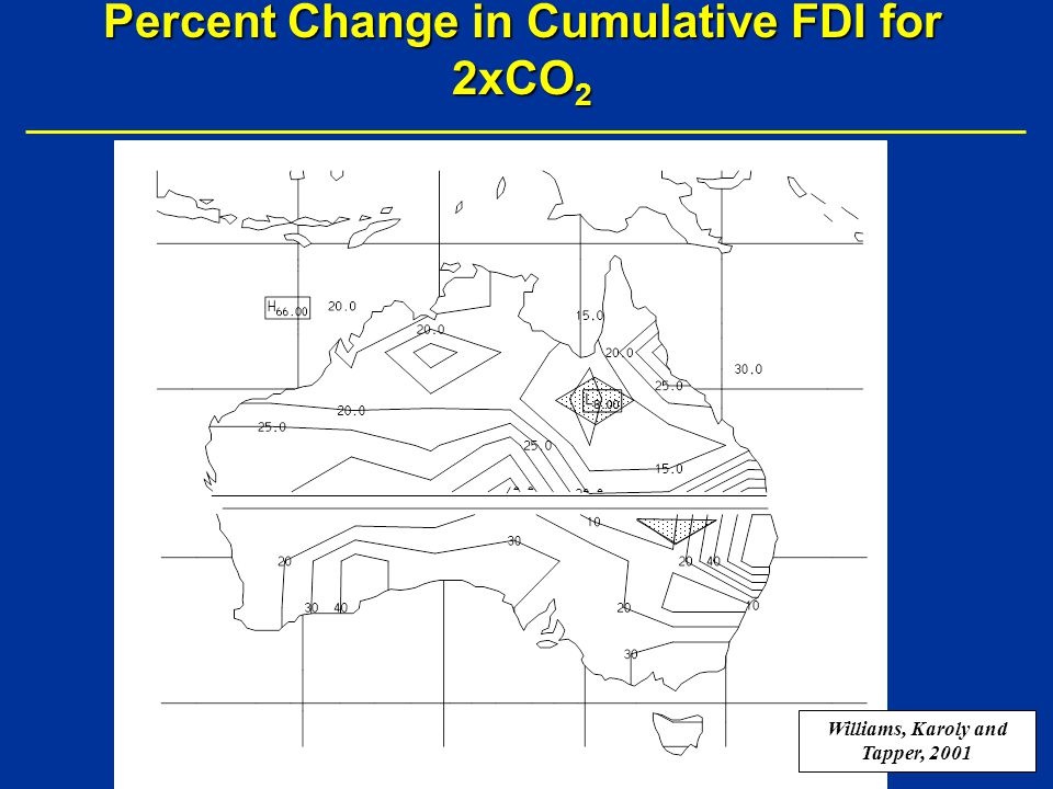 Percent Change in Cumulative FDI for 2xCO 2 Williams, Karoly and Tapper, 2001