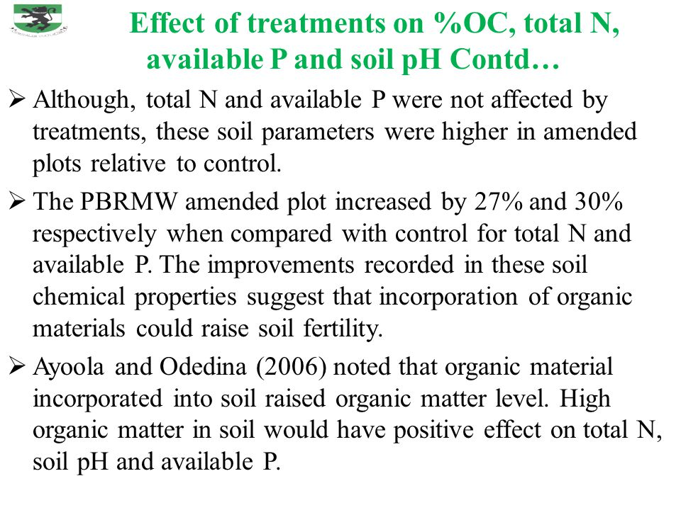 Effect of treatments on %OC, total N, available P and soil pH Contd…  Although, total N and available P were not affected by treatments, these soil p