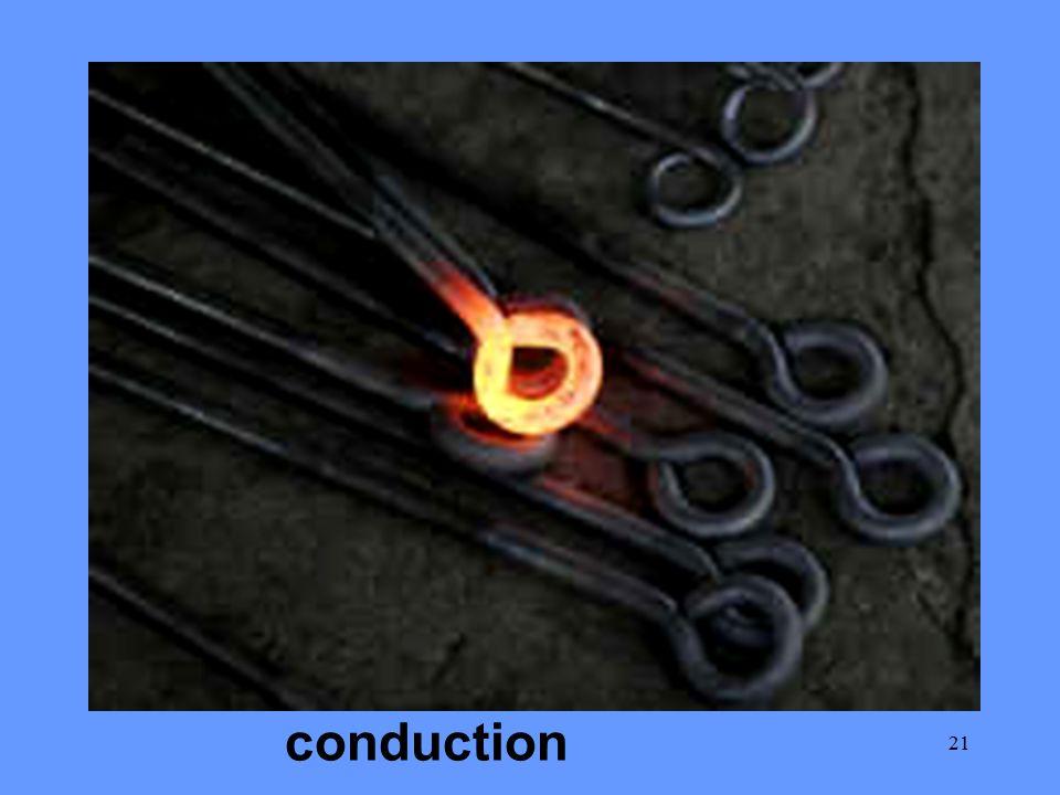 21 conduction