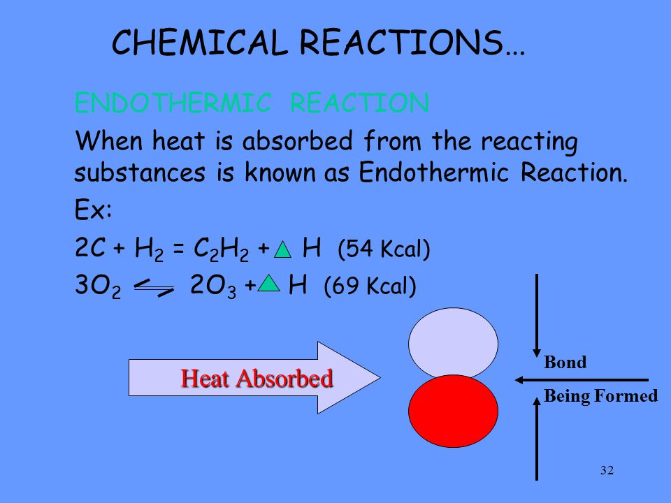 32 CHEMICAL REACTIONS… ENDOTHERMIC REACTION When heat is absorbed from the reacting substances is known as Endothermic Reaction. Ex: 2C + H 2 = C 2 H