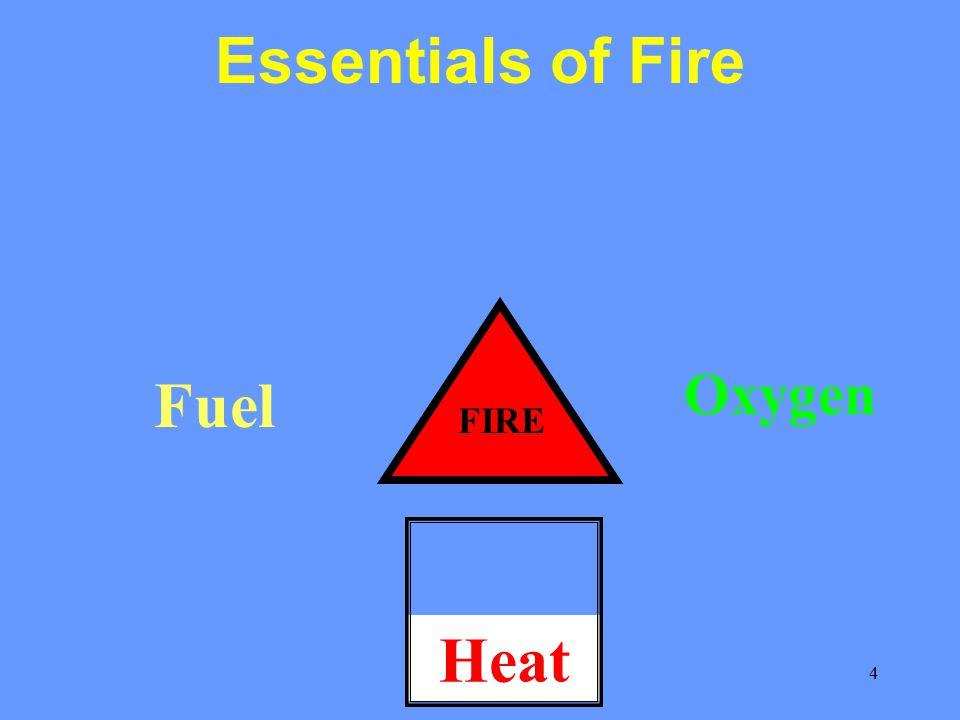 5 Oxygen Heat Fuel OXYGEN SOURCEHEAT SOURCES Approx.