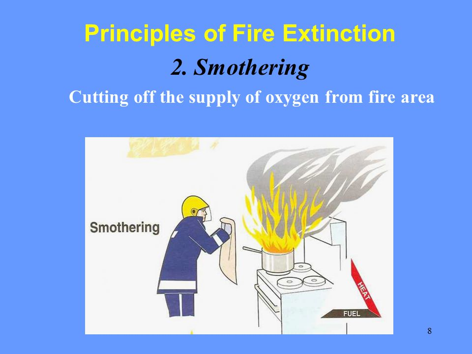 8 Principles of Fire Extinction 2. Smothering Cutting off the supply of oxygen from fire area