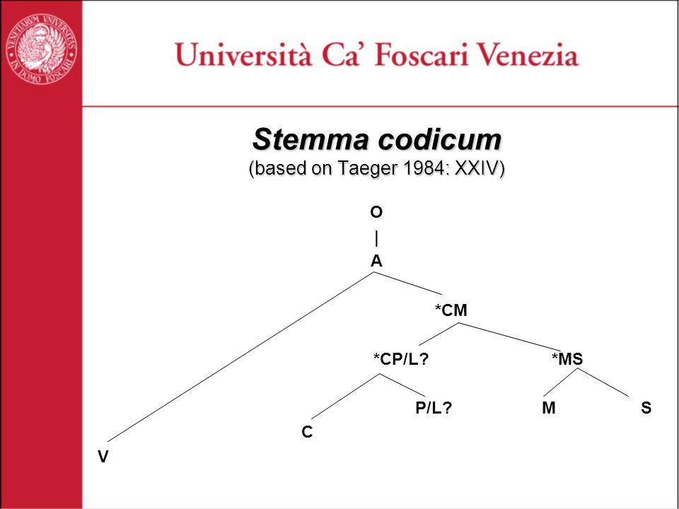Stemma codicum (based on Taeger 1984: XXIV) O | A *CM *CP/L *MS P/L M S C V