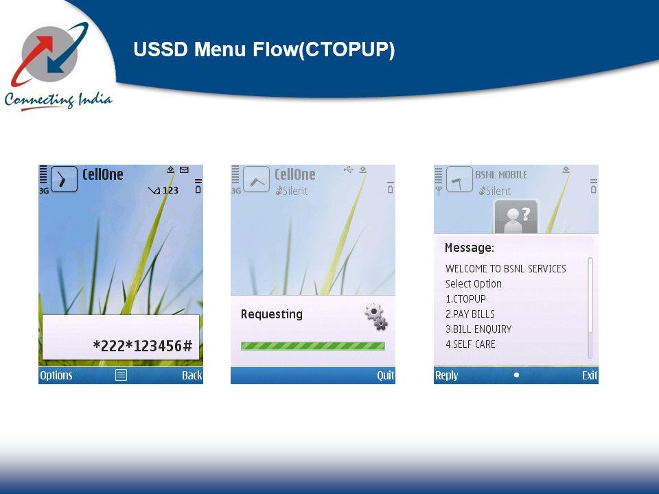 USSD Menu Flow(CTOPUP)